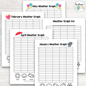 Weather Graph Activity
