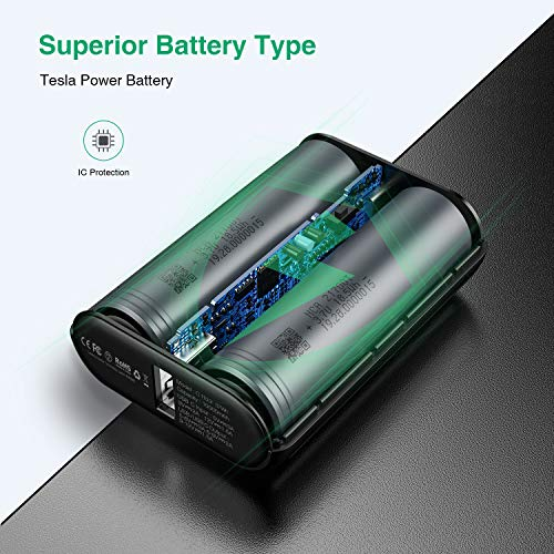 2020 New Charmast Smallest USB C 18W PD Power Bank - C1103