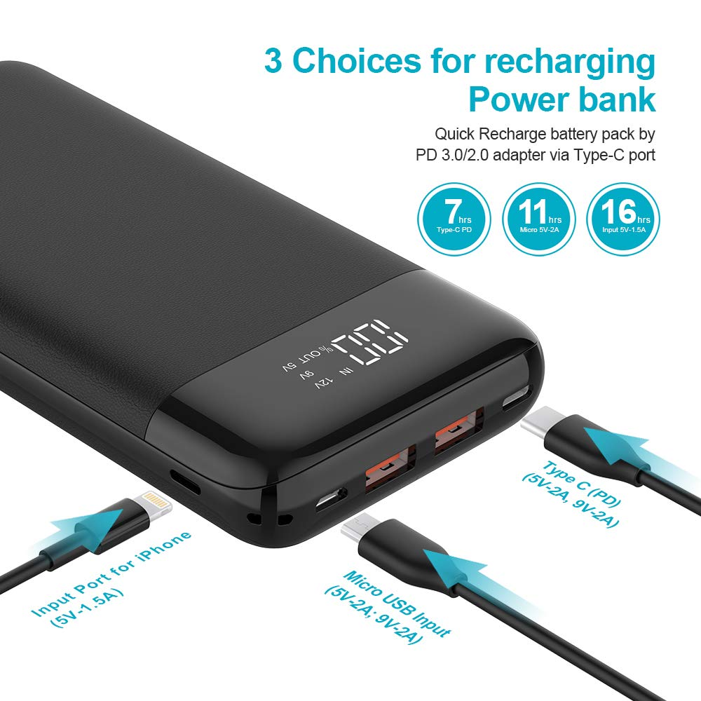 USB C Power Bank 20000 PD Quick Charge Portable Charger, Phone Charger Power Delivery & QC 3.0 Battery Pack Compatible with Google Pixel 2, iPhone, iPad (20800mAh Black)