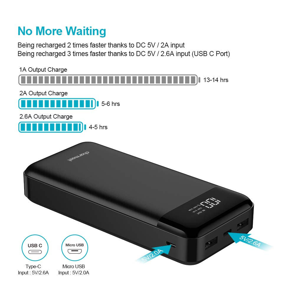 Charmast 20800mAh LED Display Power Bank