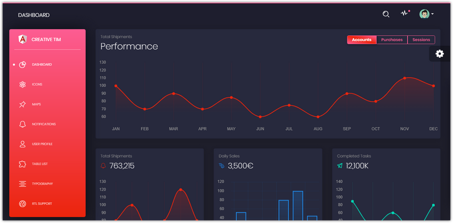 Top 9+ Free Admin Angular 9 and Bootstrap 4 Dashboard Templates 2020