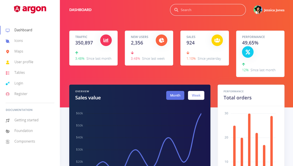 Argon Dashboard Angular Bootstrap template.png