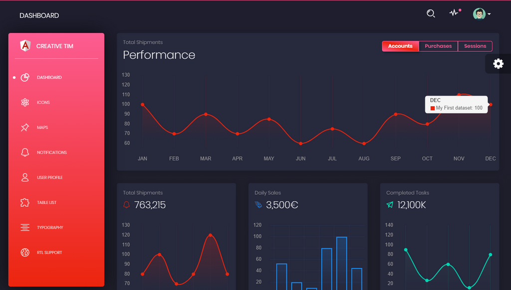 Black Dashboard Angular.png
