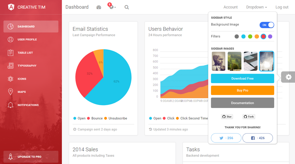 Light Bootstrap Dashboard Angular.png