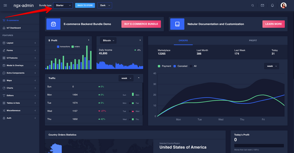 Node.js MongoDB light admin dashboard