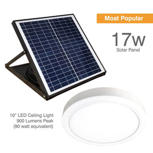 17w Solar LED Skylight