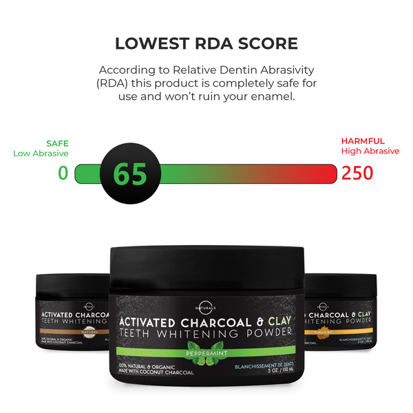 O Naturals Activated Charcoal Teeth Whiteners are the least abbraisive on the market.