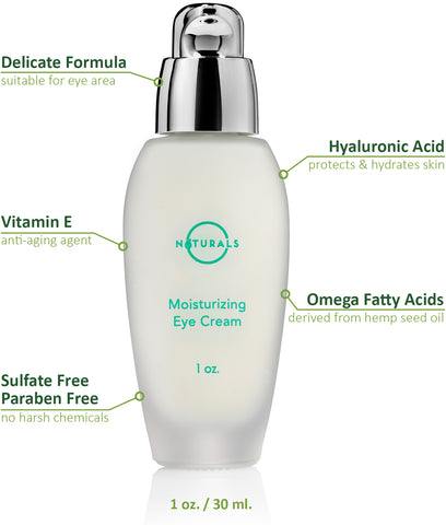 Best Anti-Aging Eye Cream for 50's