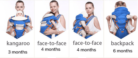 Ergonomic Baby Carrier Backpack