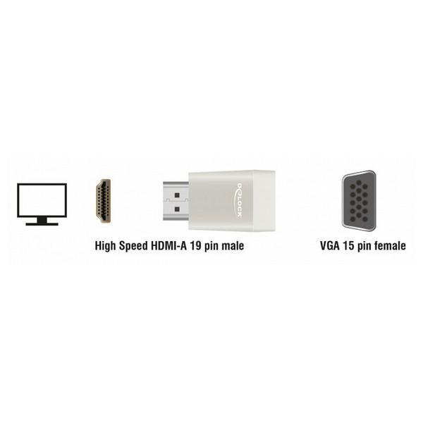 Adapter HDMI naar VGA DELOCK 65472 Wit