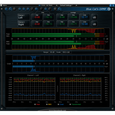 Blue Cat Audio DP Meter Pro Plugins PluginFox
