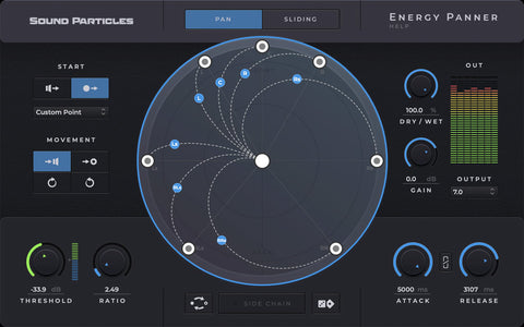 Sound Particles Energy Panner