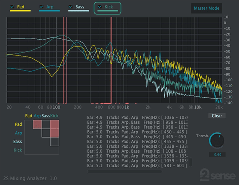 2nd Sense Mixing Analyzer Plugins PluginFox