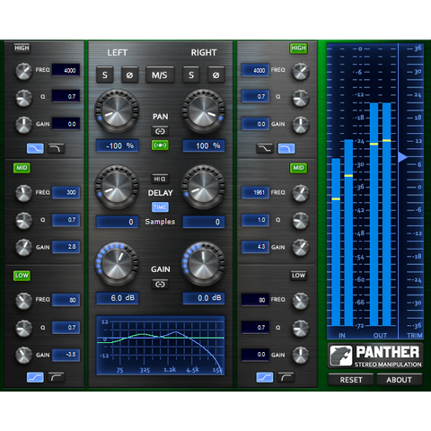Boz Digital Labs Panther Plugins PluginFox