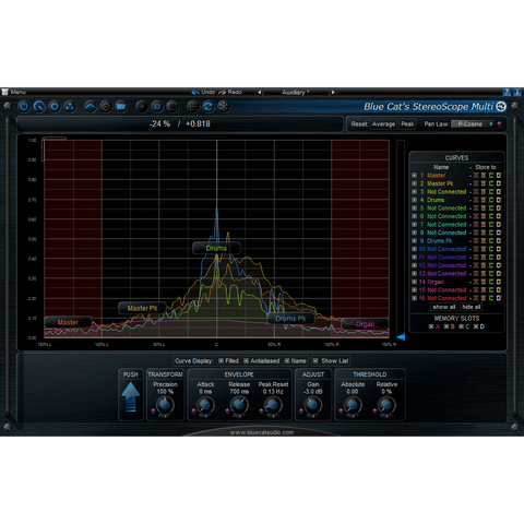 Blue Cat Audio StereoScope Multi Plugins PluginFox