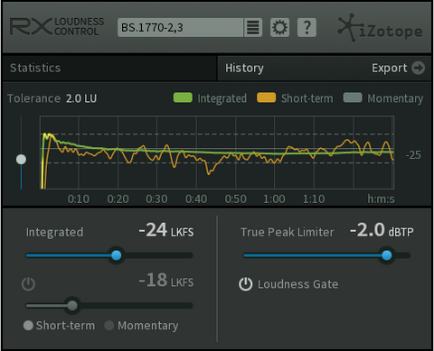 iZotope RX Loudness Control Plugins PluginFox