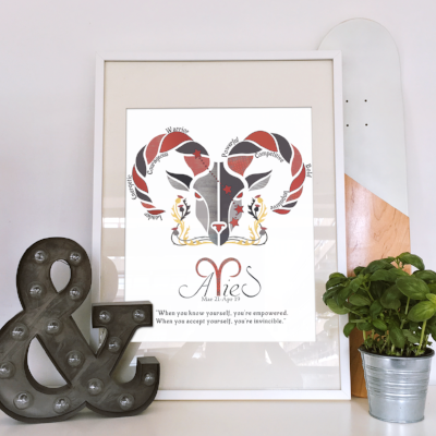 Aries horoscope metallic art print - Esdee Designs