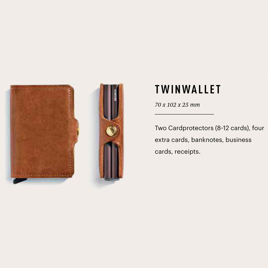 SECRID-Wallet-Twin-Available-in-Canada-Toronto