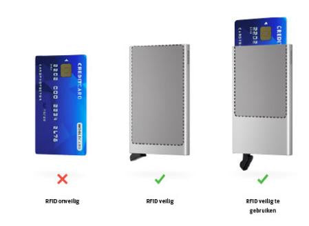 Secrid-Cardprotector-Wallet-Holland-Available-in-Canada-Toronto