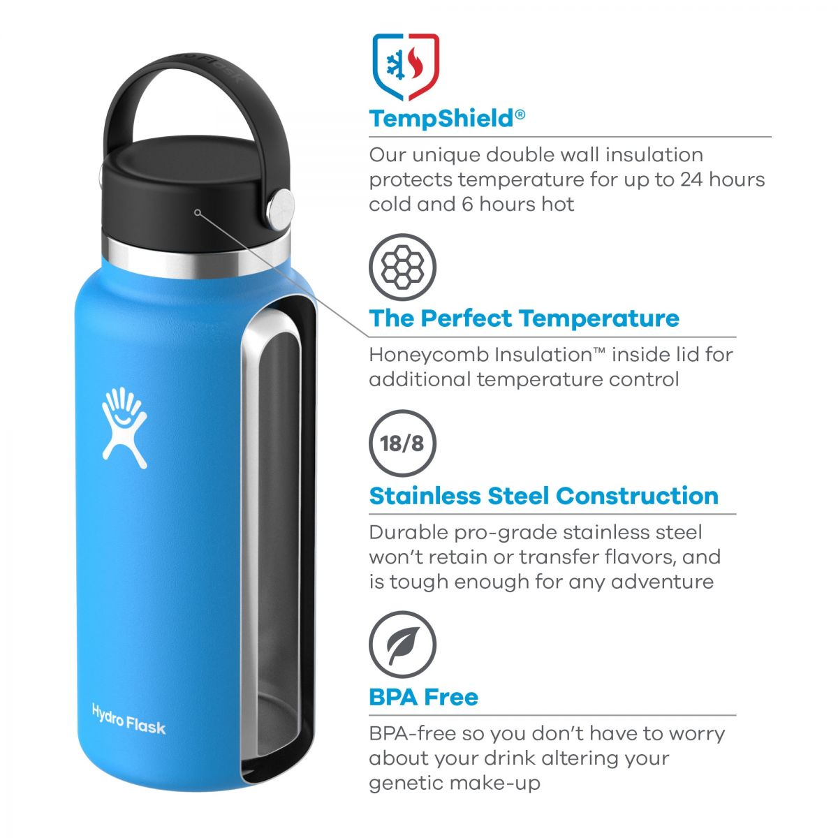 Hydroflask - 950ML Wide Mouth (Ocean)