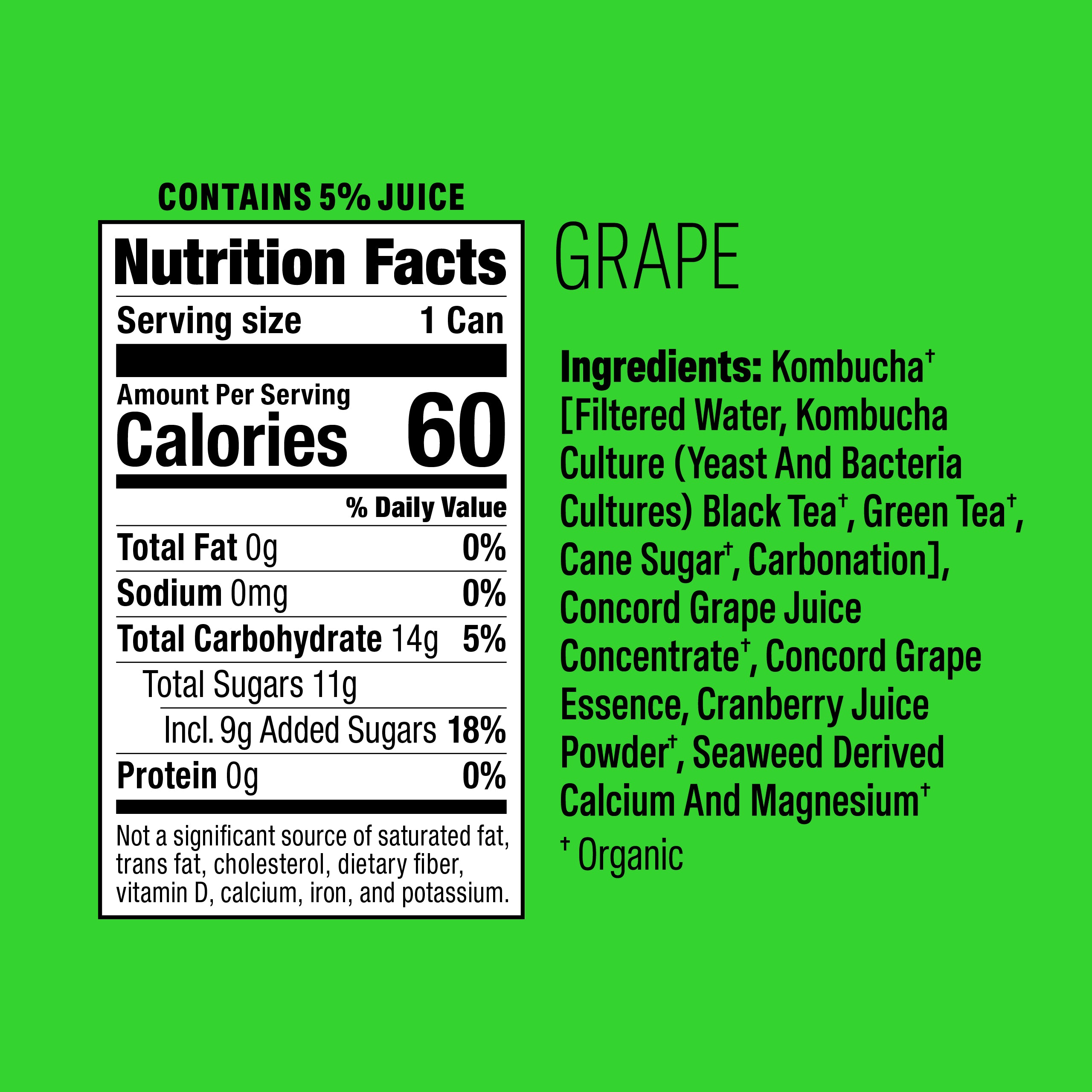 Grape Nutritional Fact