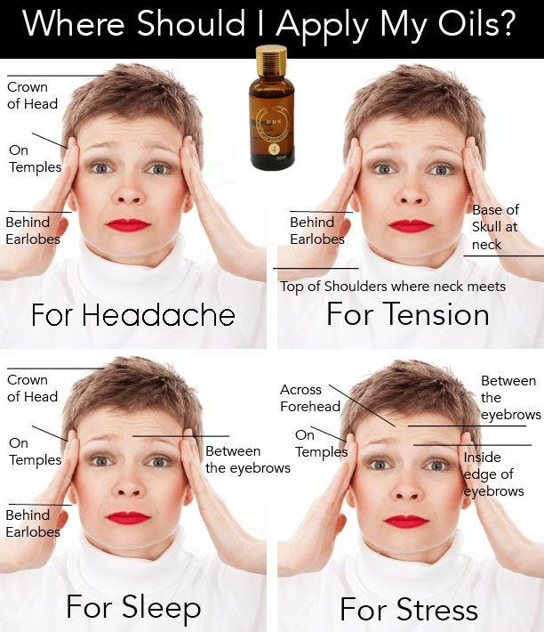 Headache & Stress Relief Essential Oil