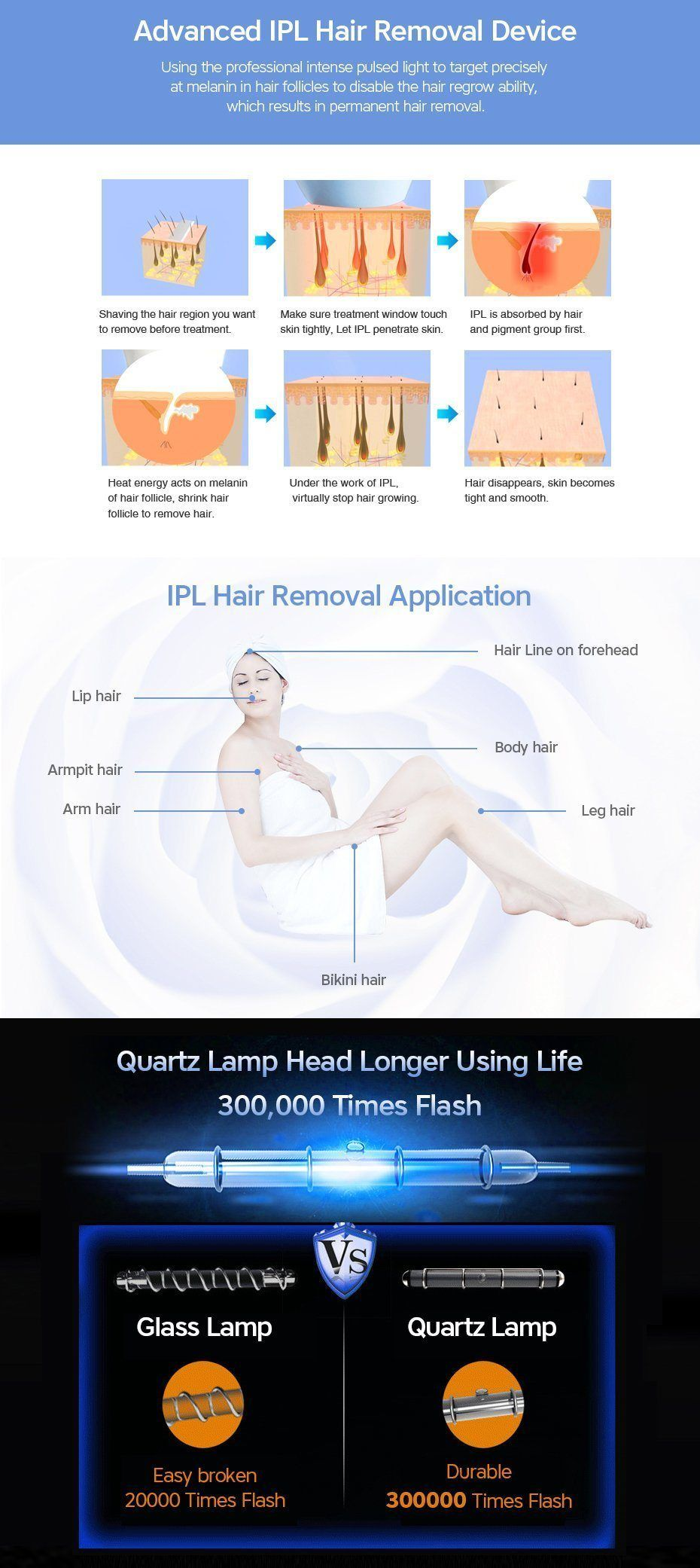 Lescolton 2in1 IPL Laser Hair Removal Machine