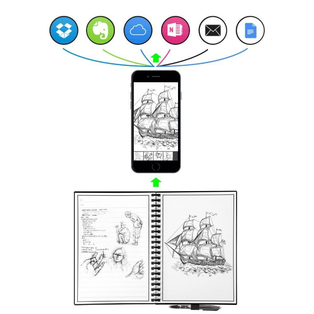 Elfinbook 2.0 Reusable Smart Notebook
