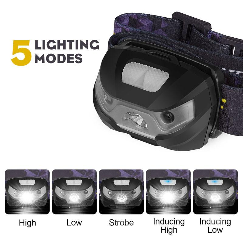 Heavy Duty Outdoor LED HeadLamp
