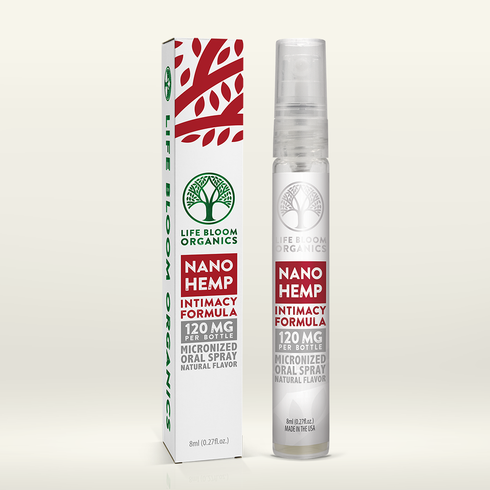Premium Nano Hemp Intimacy Spray
