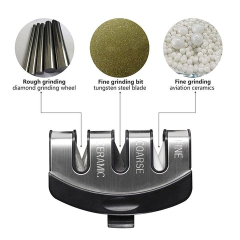 Knife Sharpener - Diamond Stainless Steel 3 Stage Professional Knife Sharpener For Ceramic Or Steel Knives!