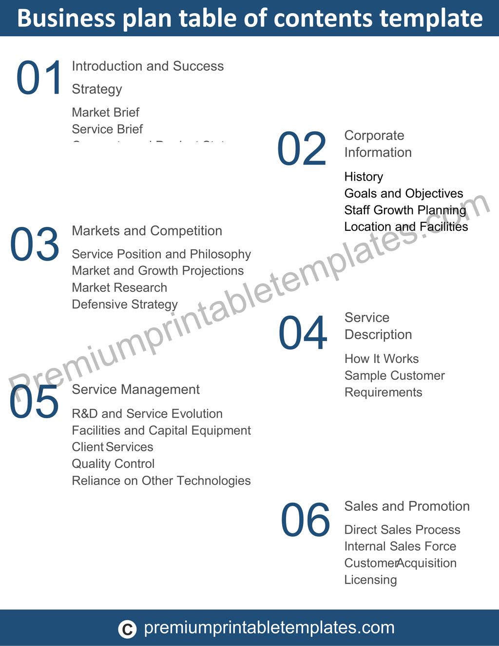 Business Plan Table of Contents Templates