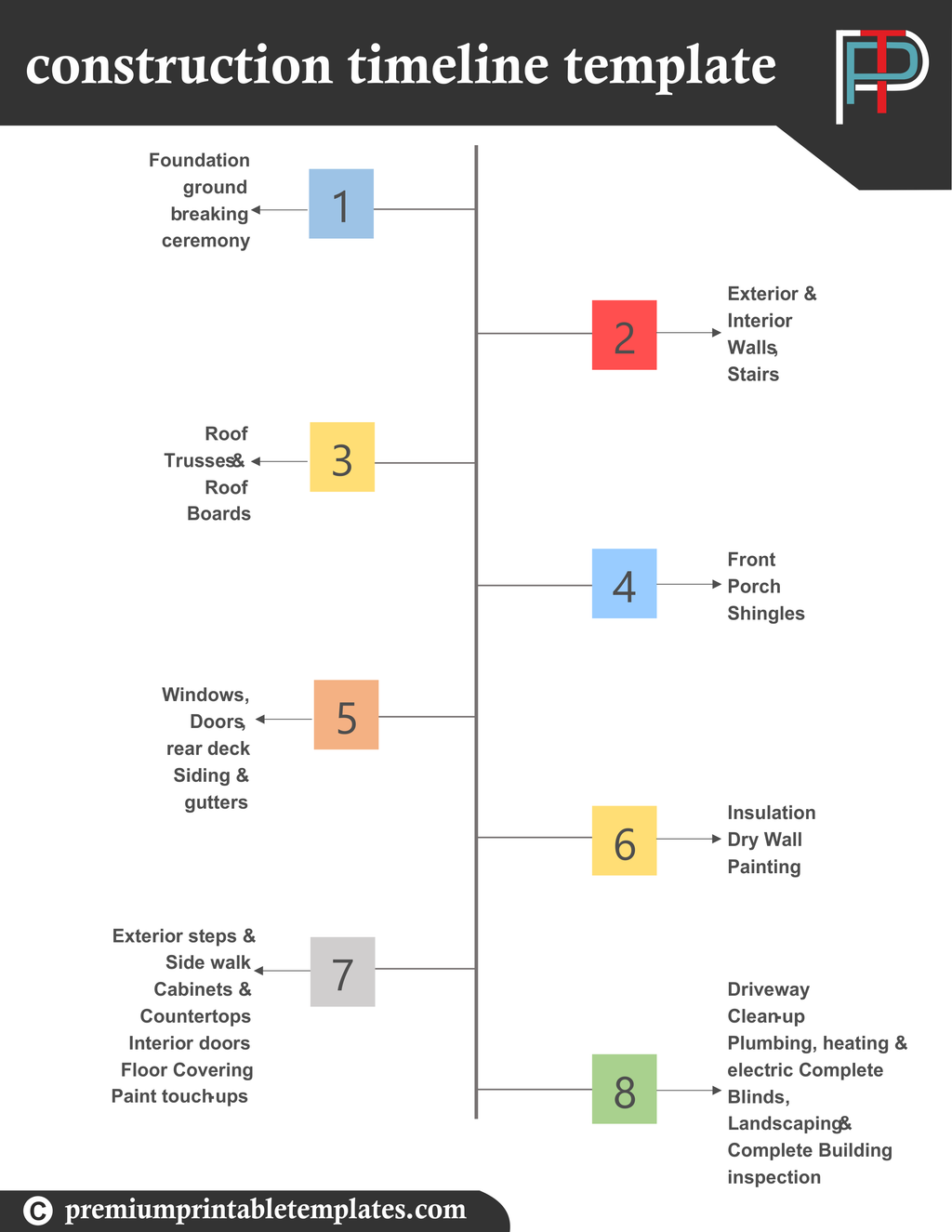 construction timeline template