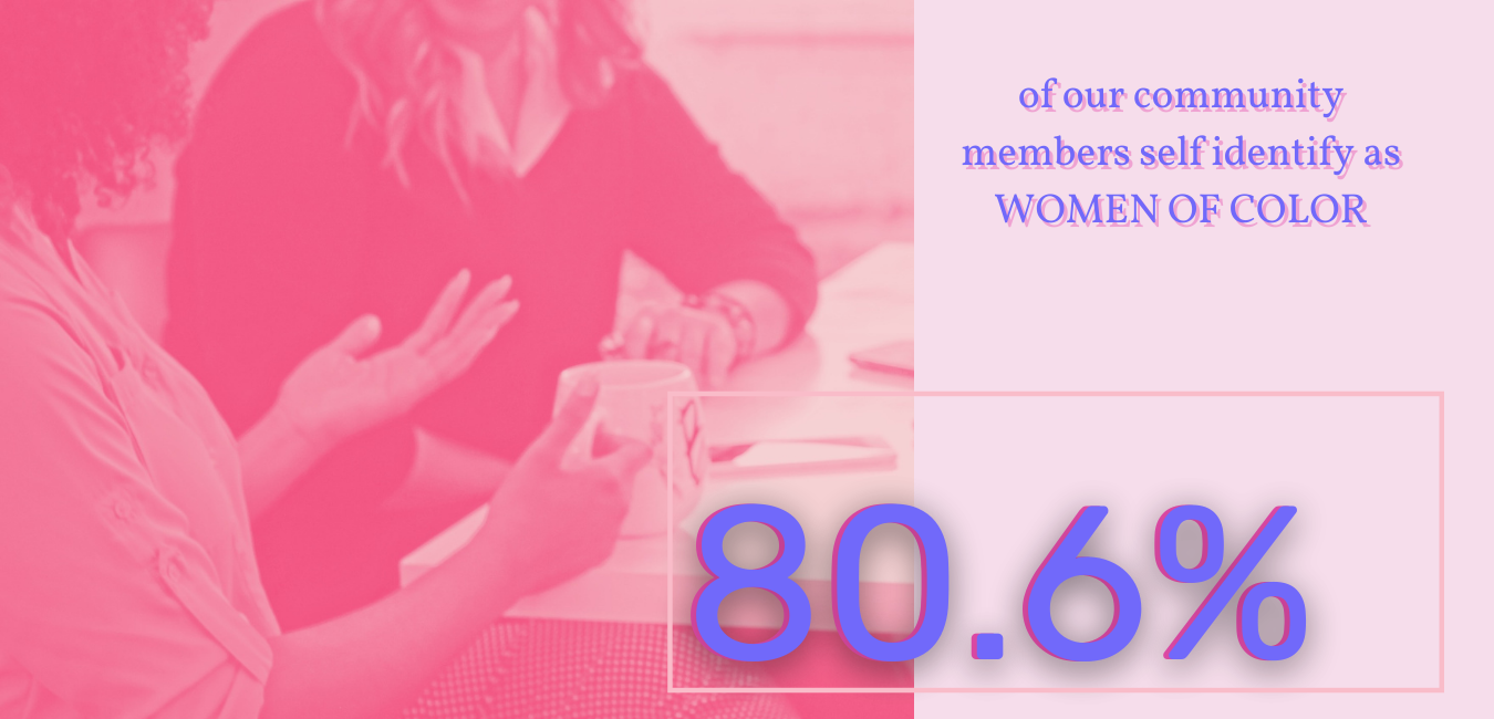 Over 80 percent of our community members are women of color