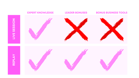 live session v replay session comparison chart