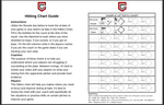 Hitting Chart Pages - Coach Crates