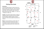Pitching Heat Map Pages - Coach Crates