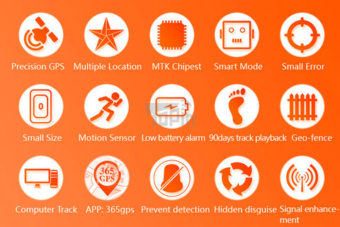 Spy Smallest GPS Tracker ,Track and Spy on Anything- Updated Version