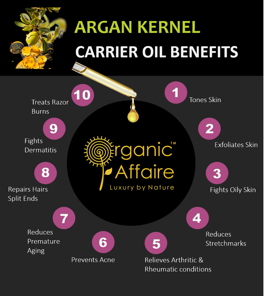 Organic-Affaire-Ingredients-Argan
