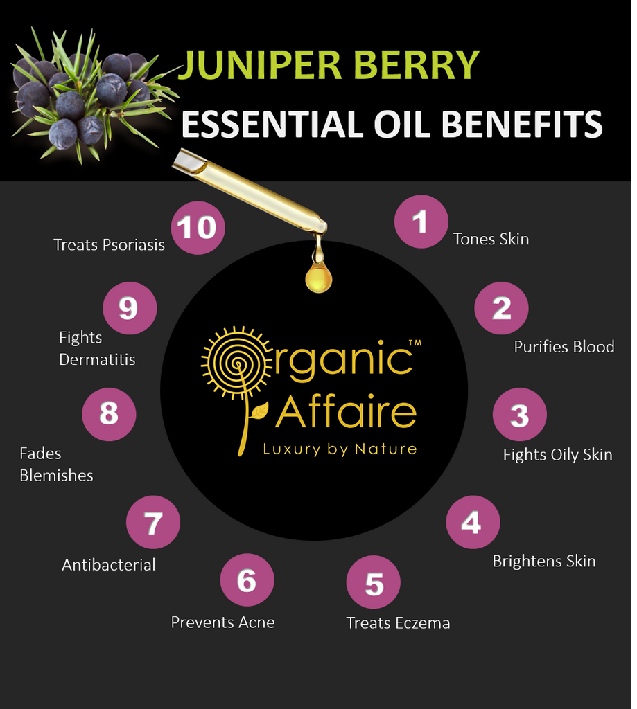 Organic-Affiare-Ingredients-Juniper