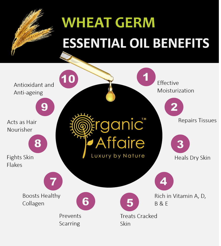 Organic Affaire Ingredients Wheatgerm