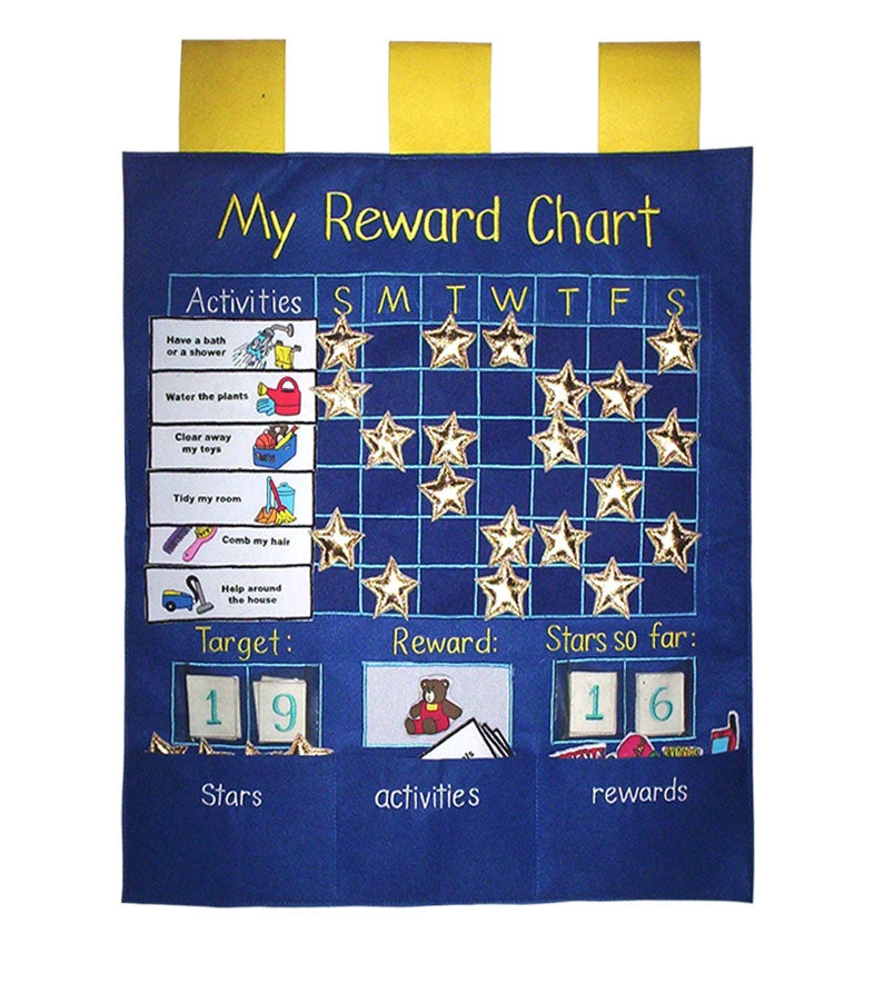 Dyles Reward Chart