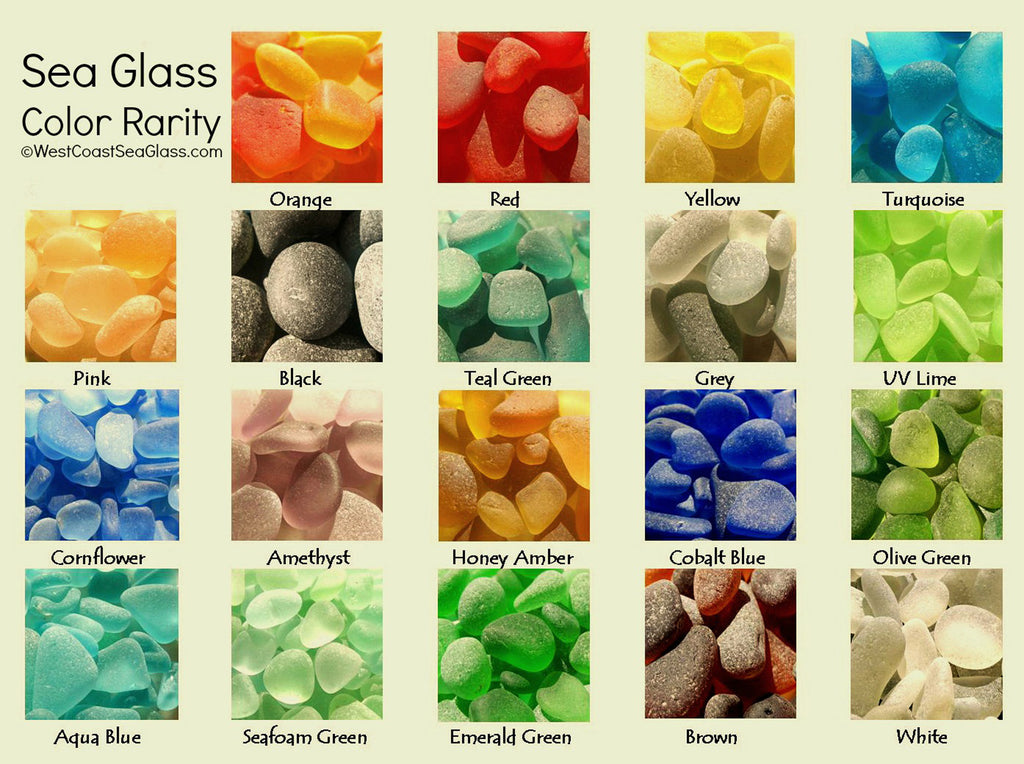 Seaglass Rarity Chart