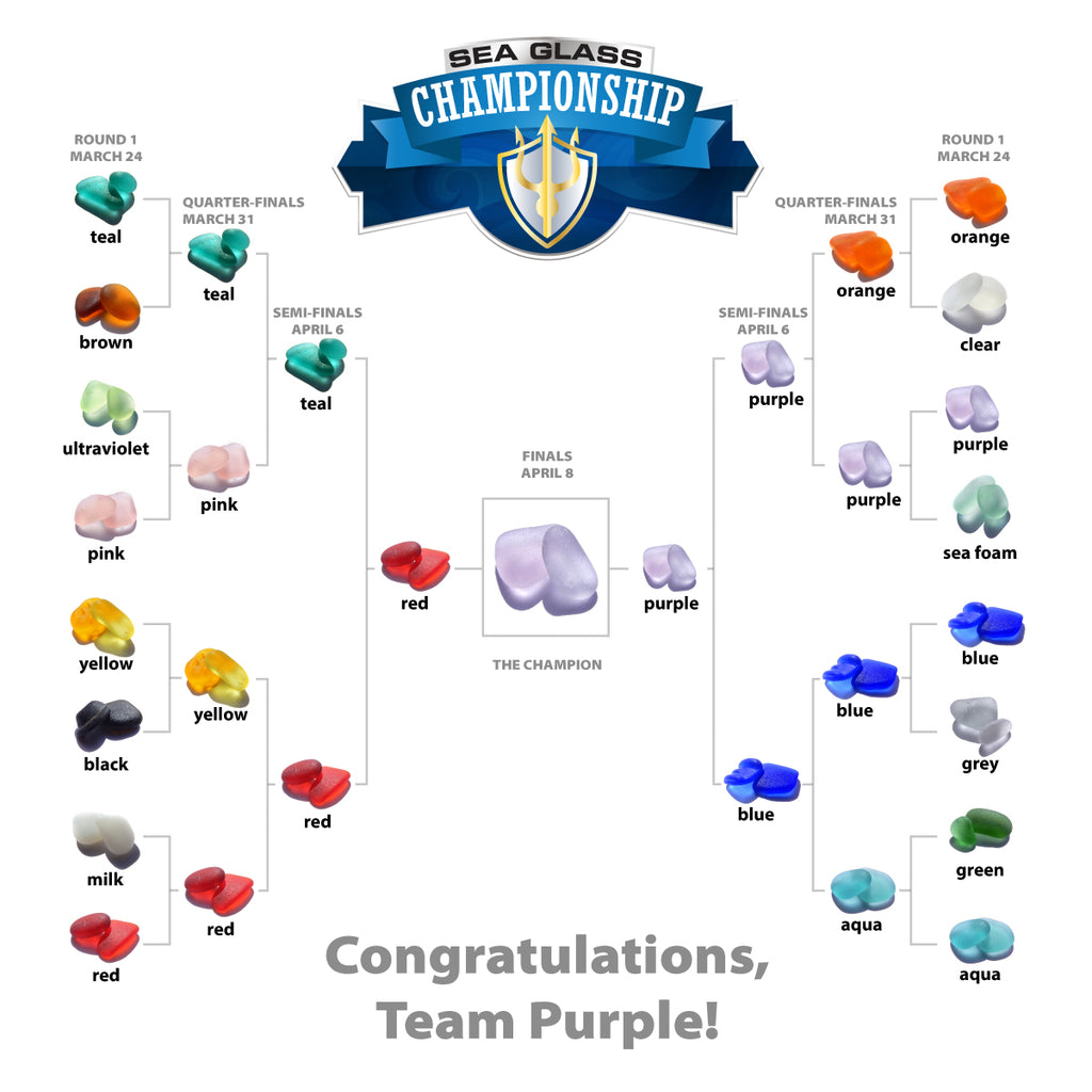 Sea Glass Championship Final Results