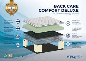 Back Care - Comfort Deluxe Mattress