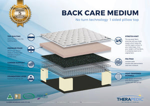 Back Care - Medium Mattress