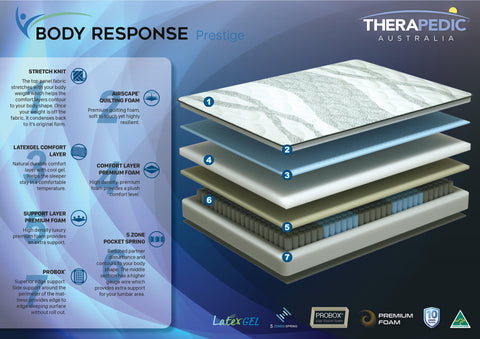 Body Response - Prestige Mattress