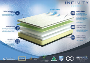 Infinity - Luxury Mattress