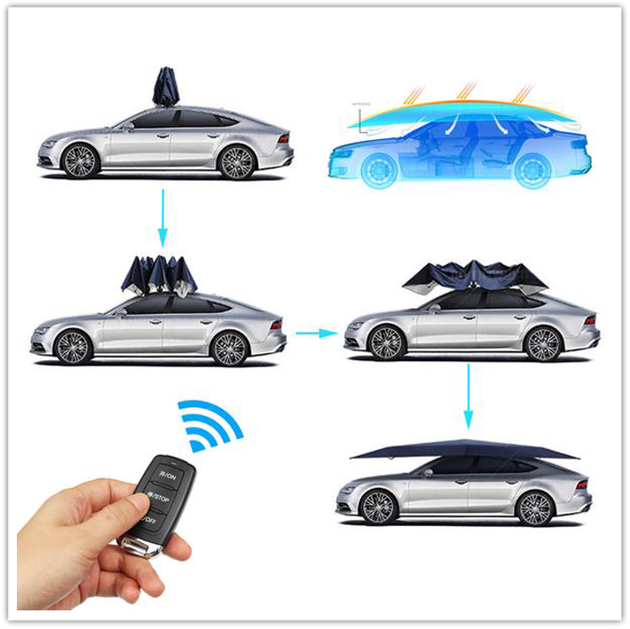 Full Automatic Portable Umbrella Car Roof Cover - Be Easy Trendy