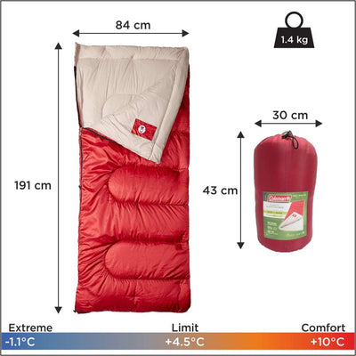 Roll over image to zoom in Coleman Palmetto, Cool Weather Sleeping Bag, Temp (-1.1 °C to 10 °C)